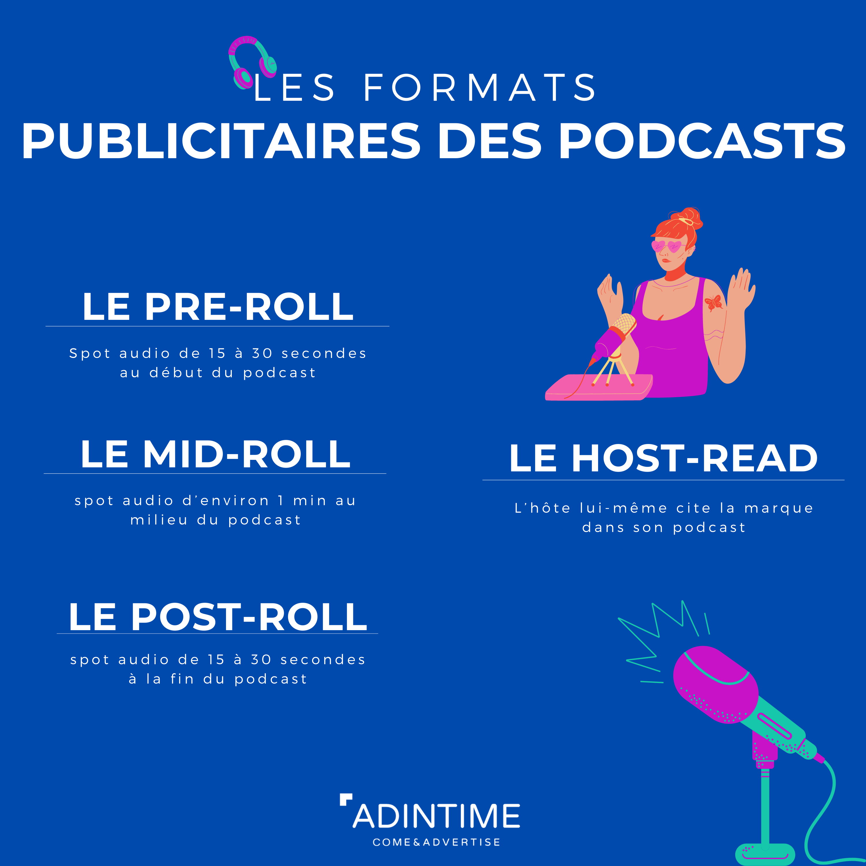 Formats publicitaires podcasts